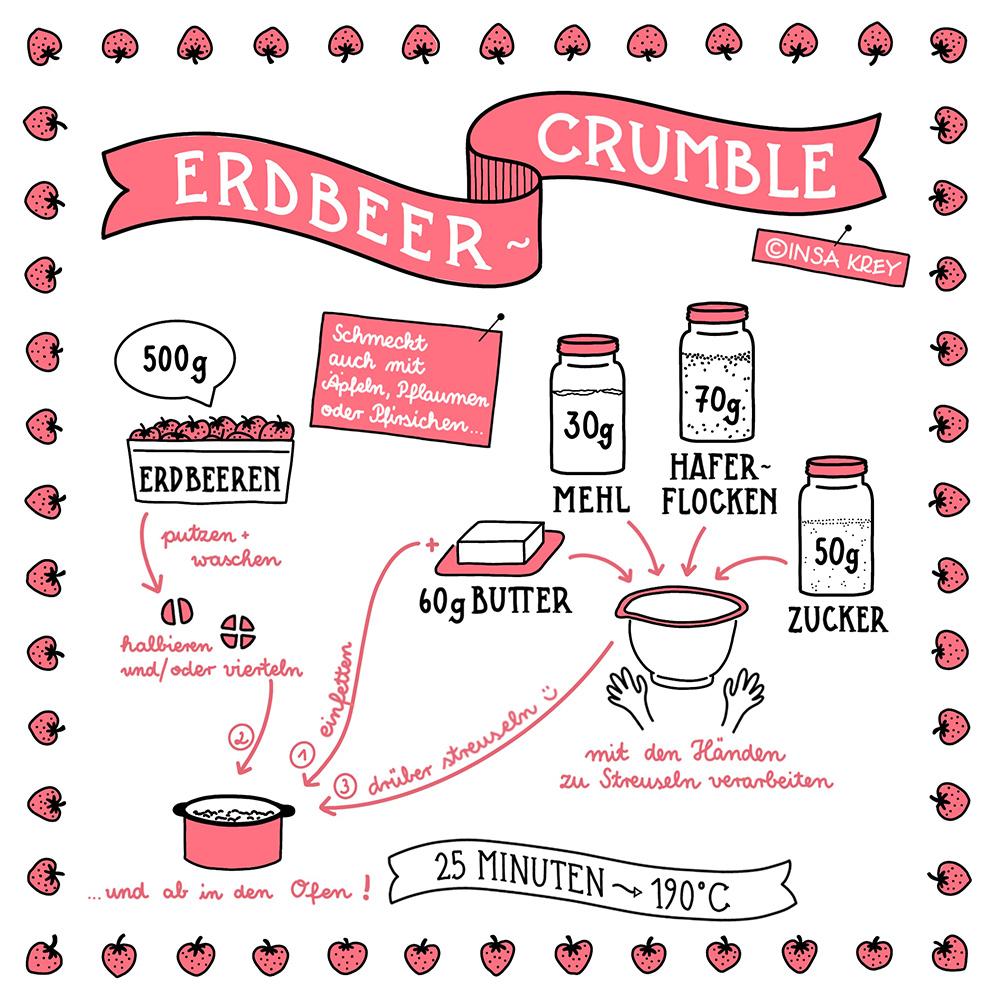 Sketchnote-Rezept: Erdbeer-Crumble