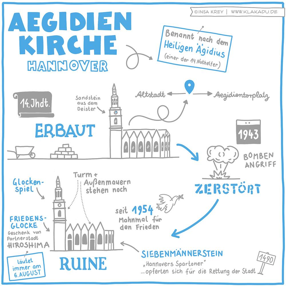 Erklärbild über die Aegidienkirche (Ruine) in Hannover
