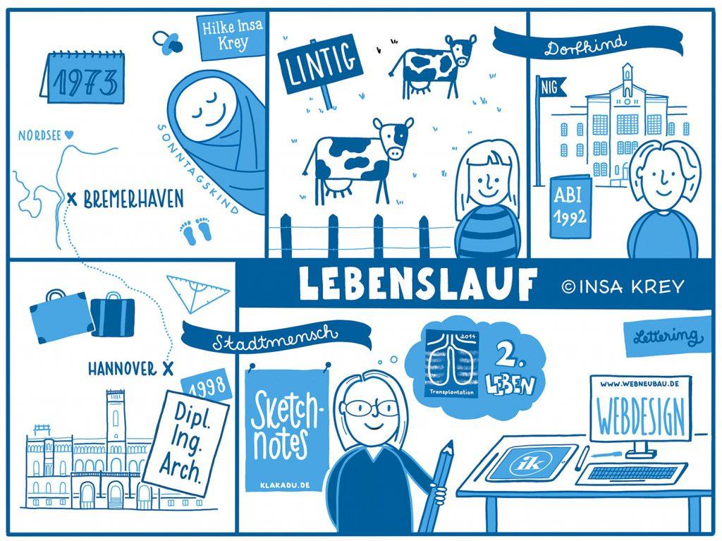 mein Lebenslauf als Sketchnote: geboren in Bremerhave, aufgewachsen in Lintig, Studium in Hannover, jetzt: Sketchnotes, Lettering und Webdesign