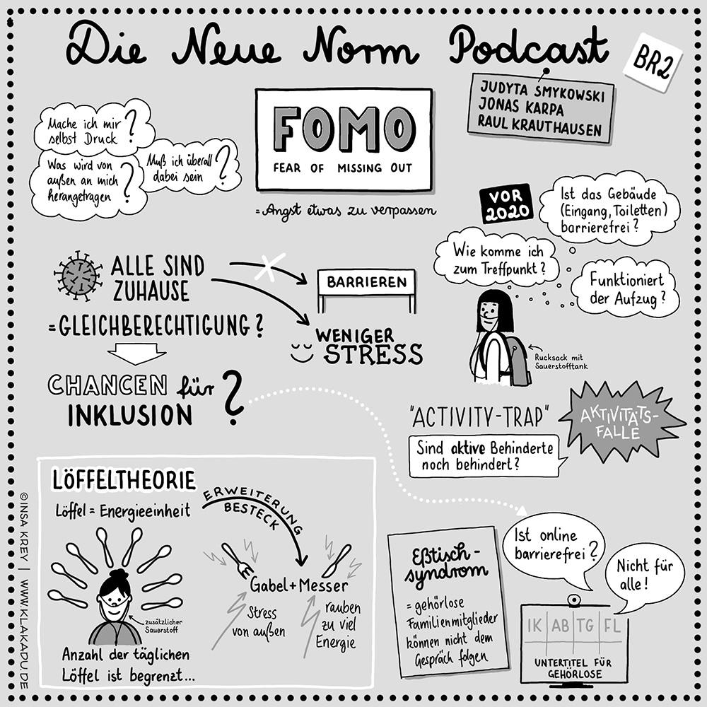 Sketchnote zur Folge 12 vom Podcast Die Neue Norm: Thema FOMO