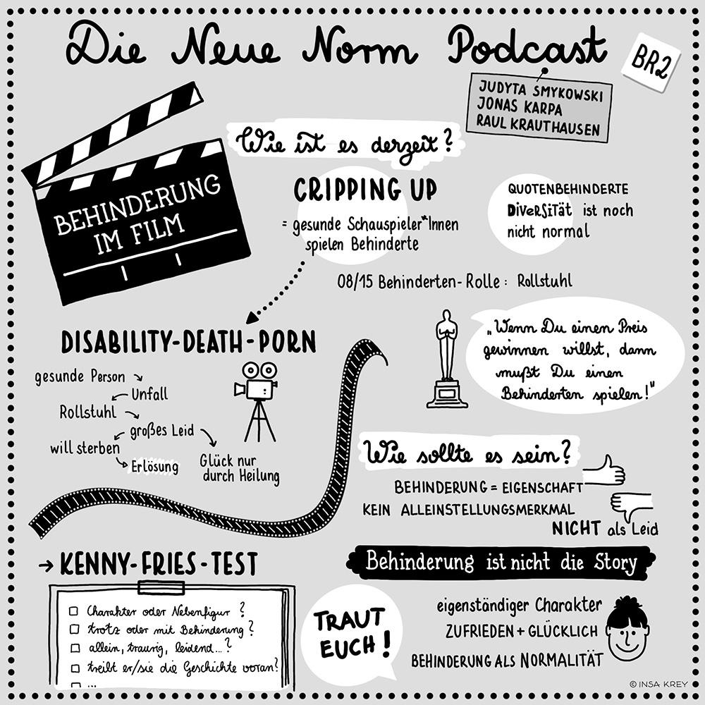 Zusammenfassung Podcast Die Neue Norm, Thema Behinderung im Film