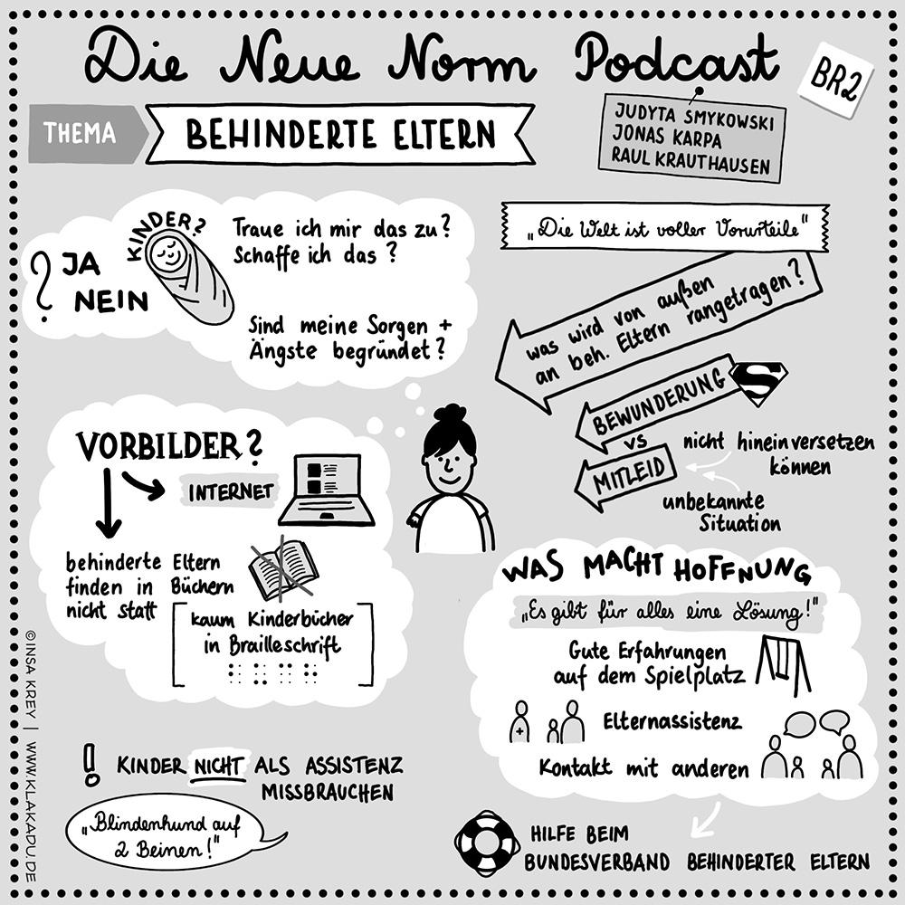 """Zusammenfassung vom Podcast """"Die Neue Norm"""", Thema: behinderte Eltern"""