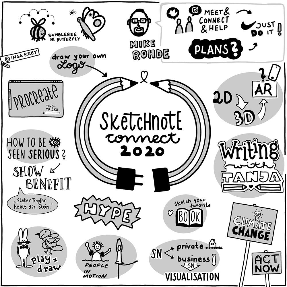 Sketchnote Zusammenfassung vom Sketchnote Connect Barcamp 2020