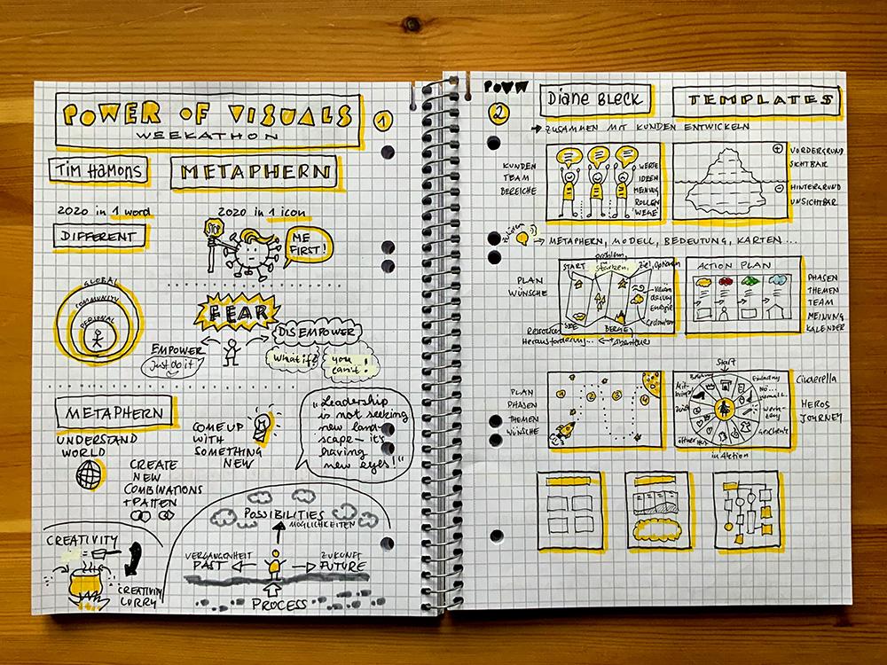 """handschriftliche Sketchnotes vom """"Pover of Visuals Weekathon"""" Tag 1 und 2"""