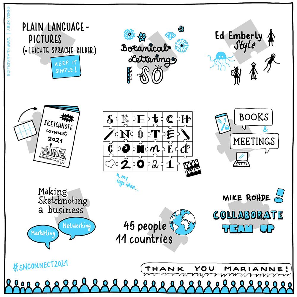 Zusammenfassung vom Barcamp Sketchnote Connect 2021: Es ging um leichte Sprache-Bilder, botanical Lettering, zeichnen wie Ed Emberly, wir haben ein Sketchnote-Connect-Zine gestaltet, über Bücher und Onlinemeetings gesprochen sowie darüber Sketchnotes profesionell zu gestalten.