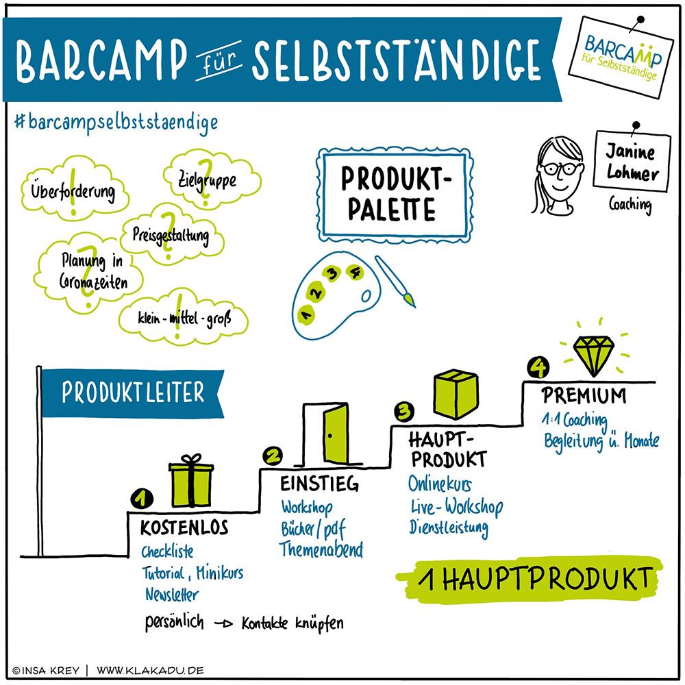 Sketchnote einer Session vom Barcamp für Selbstständige Thema Produktpalette