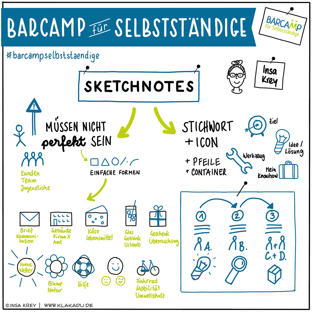 Sketchnote einer Session vom Barcamp für Selbstständige Thema Sketchnotes