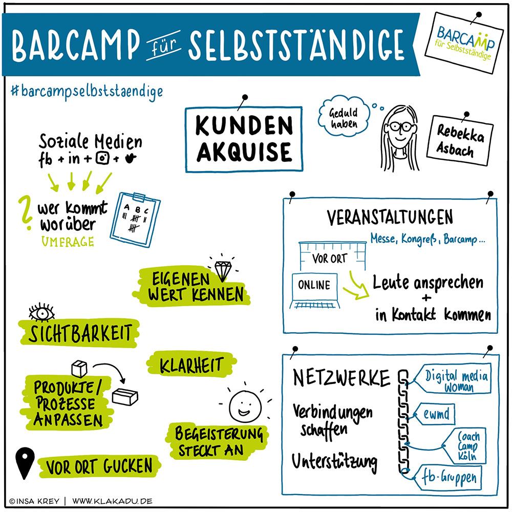 Sketchnote einer Session vom Barcamp für Selbstständige Thema Kundenakquise