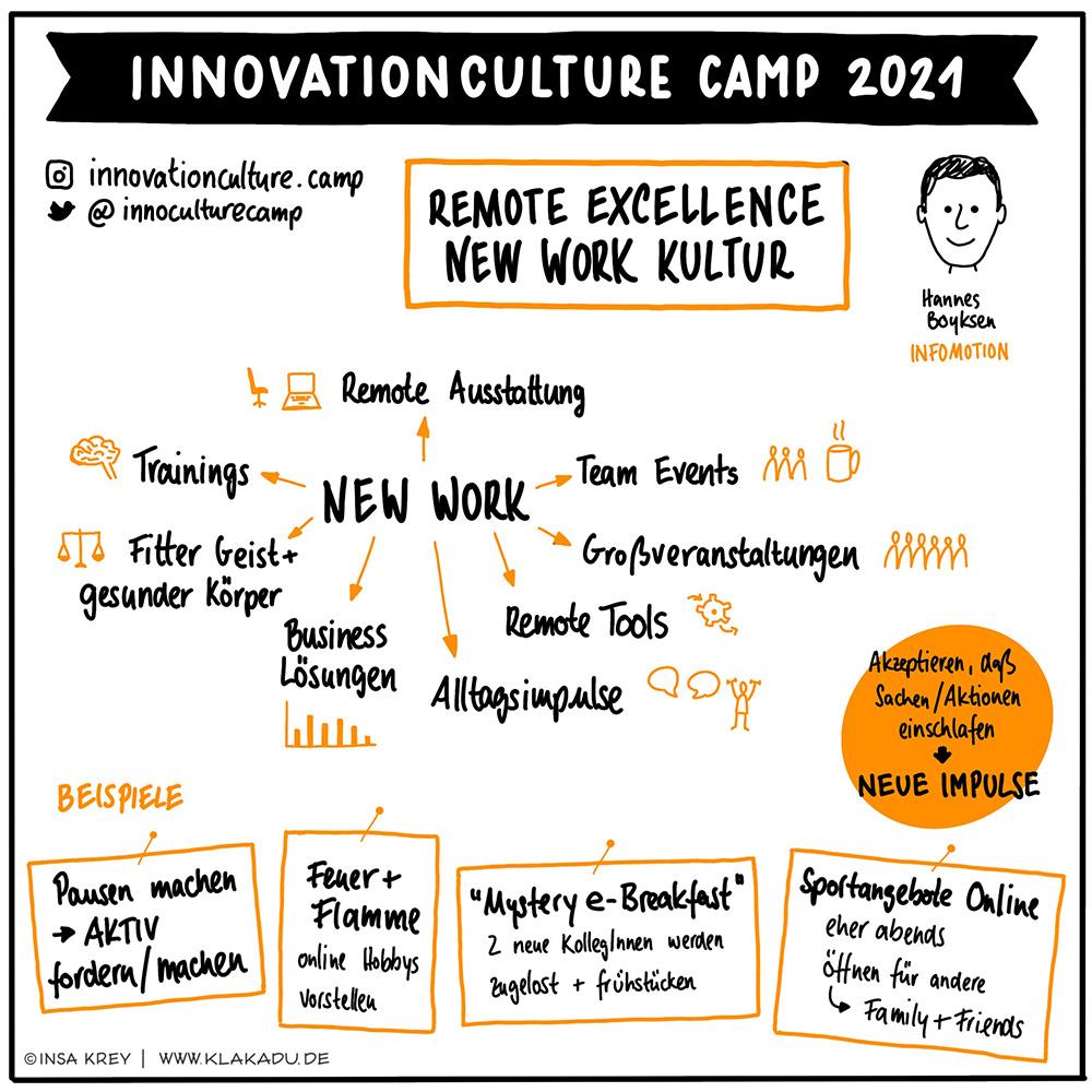 Sketchnote einer Session vom Innovationculture Camp 2021 - New Work