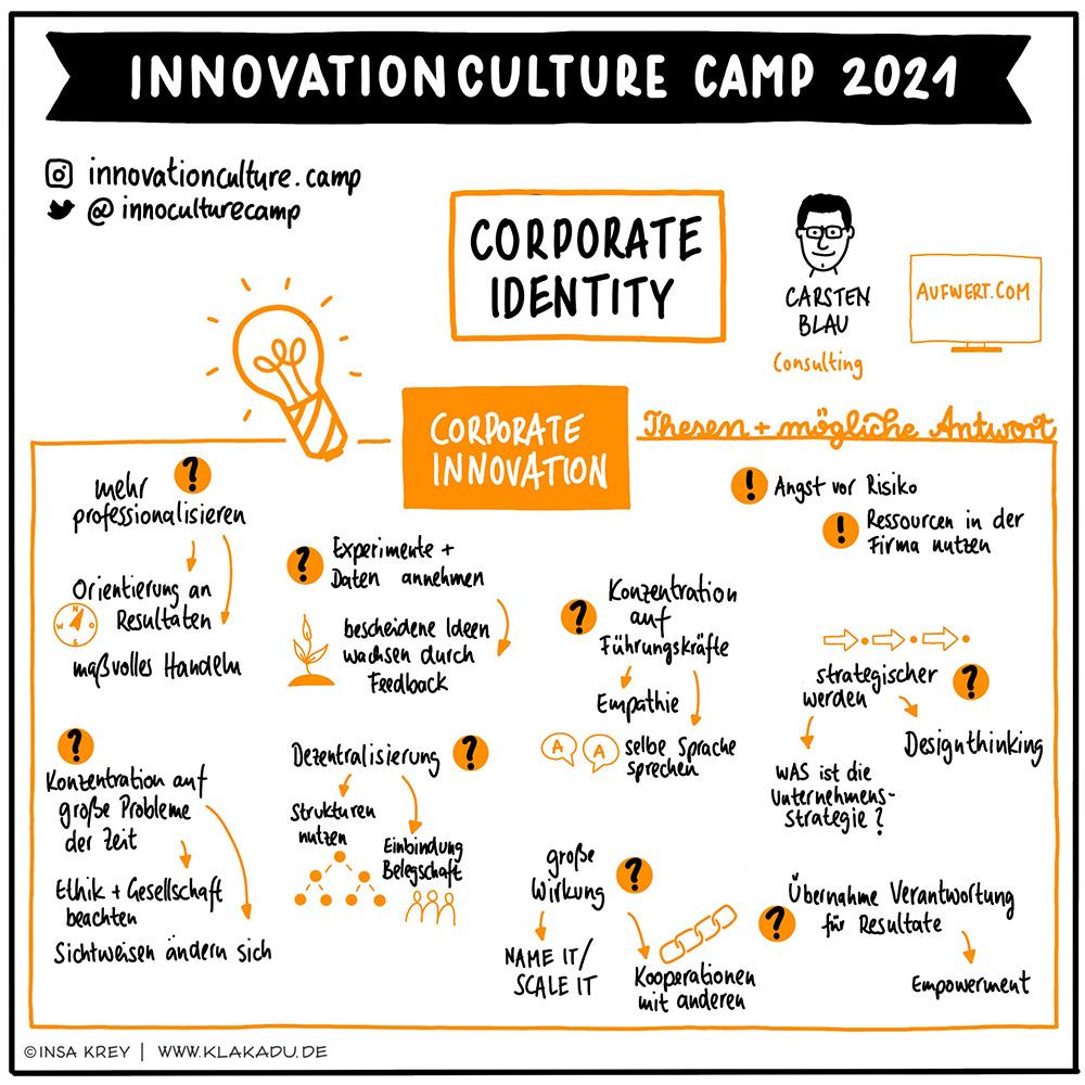 Sketchnote einer Session vom Innovationculture Camp 2021 - Thema Corporate Identity