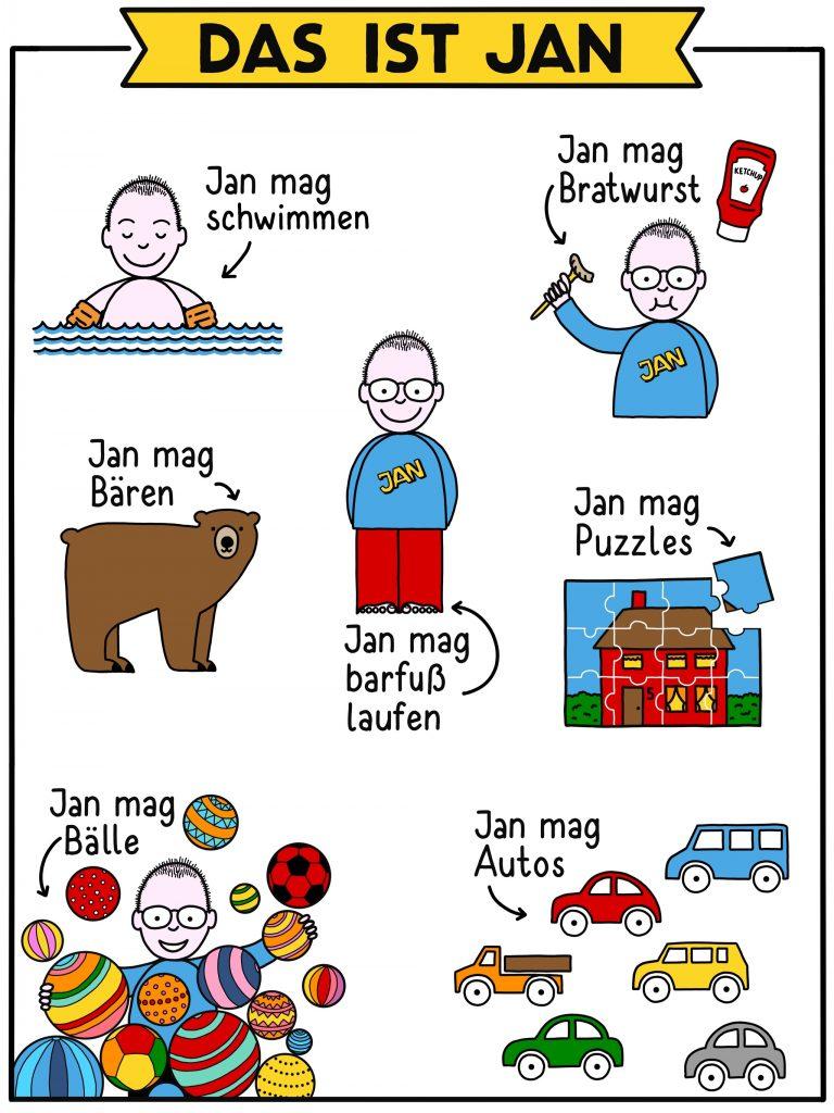 Plakat für Jan in leichter Sprache mit leichten Bildern