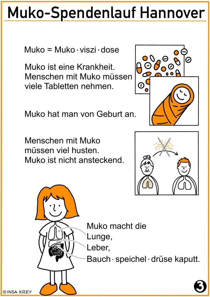Muko-Spendenlauf in leichter Sprache - was ist Mukoviszidose