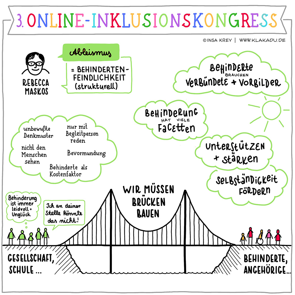Zusammenfassung eines Gesprächs über Ableismus - 3. Online-Inklusionskongress