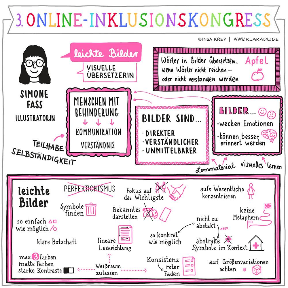 Zusammenfassung eines Gesprächs über leichte Bilder - 3. Online-Inklusionskongress