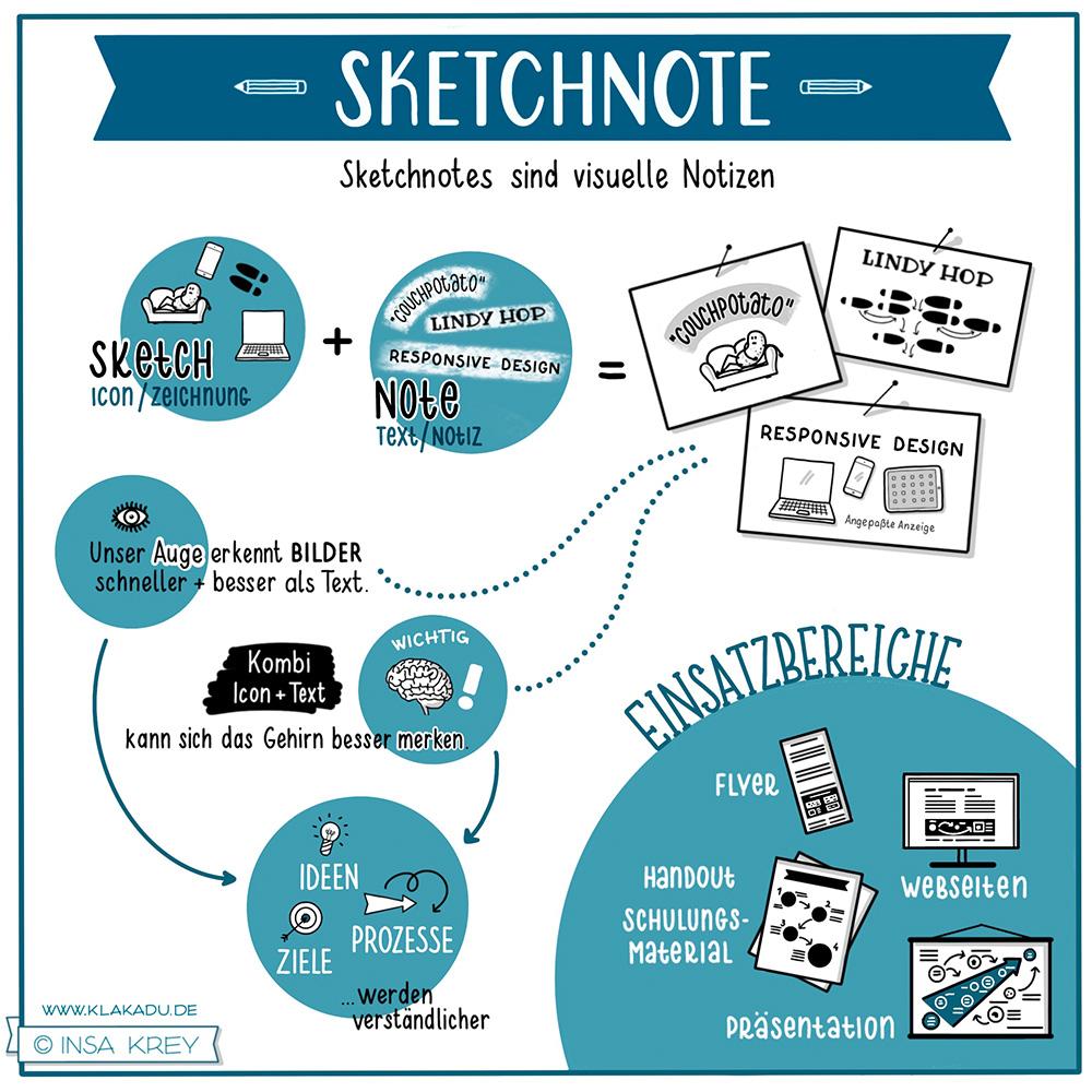 Was sind Sketchnotes und wo kann man sie einsetzen?