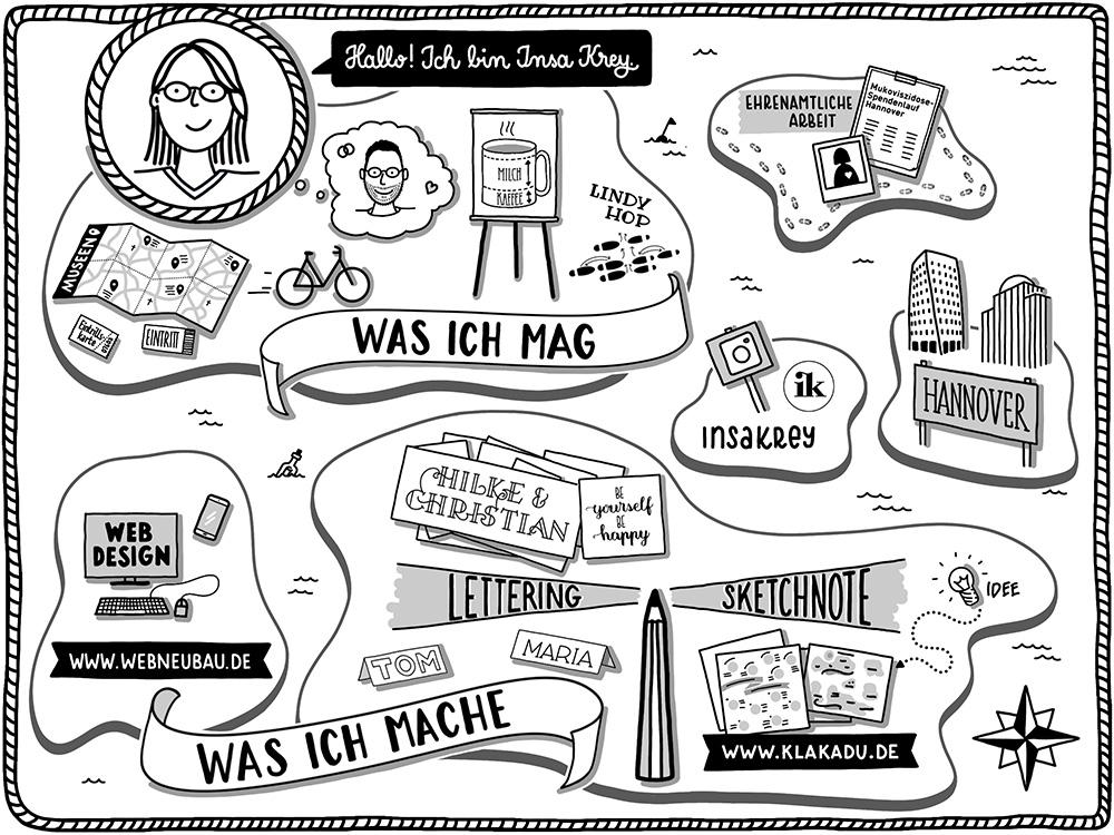 Sketchnote-Selfie Insa Krey - Was ich mag (Museen, Rad fahren, Milchkaffee, Lindyhop) & was ich mache (ehrenamtliche Arbeit, Webdesign, Sketchnotes und Lettering)