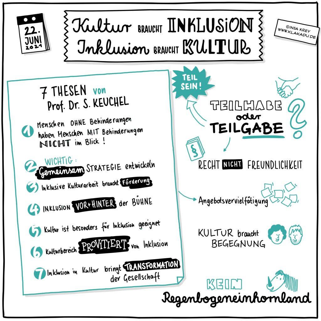 Sketchnote Zusammenfassung Einführung zu Kultur braucht Inklusion -Inklusion braucht Kultur