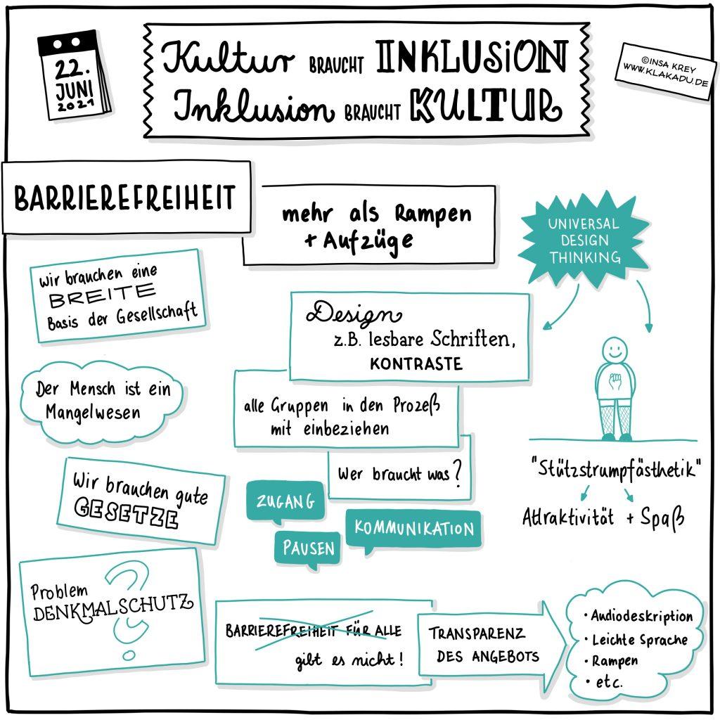 Sketchnote Zusammenfassung Gesprächsrunde: Barrierefreiheit - mehr als Rampen und Aufzüge